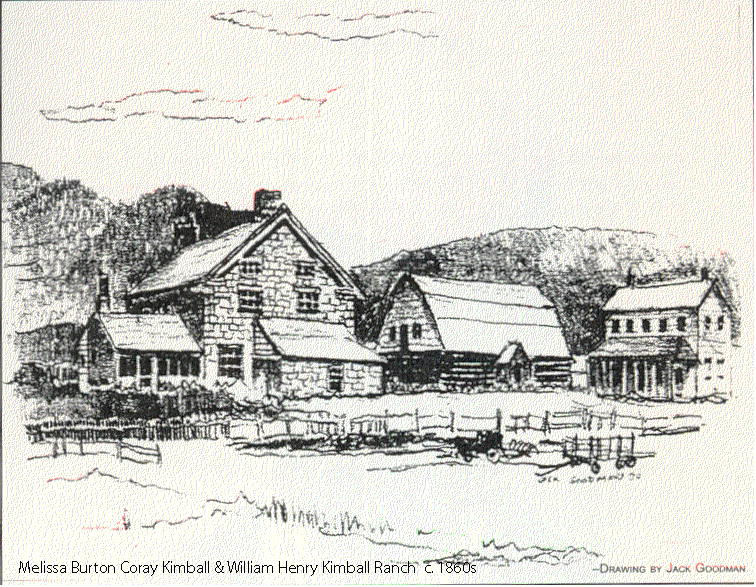 1860 - Melissa-and-WmHKimbal-Ranch-sketch
